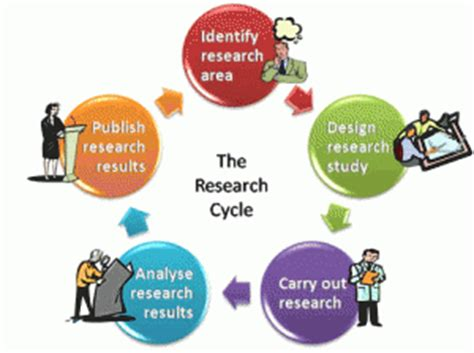 Context aware applications research papers